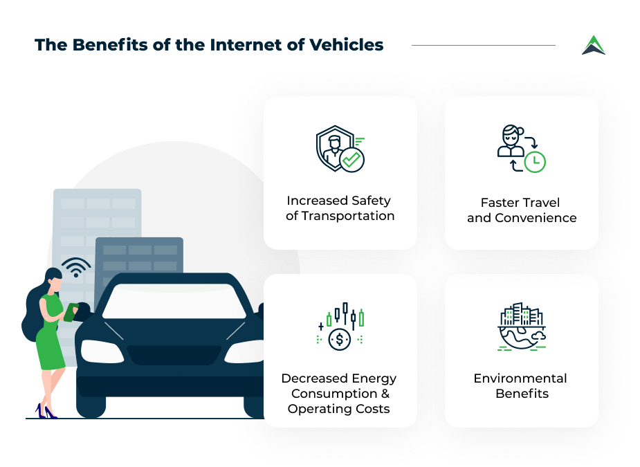 benefits-of-the-internet-of-vehicles