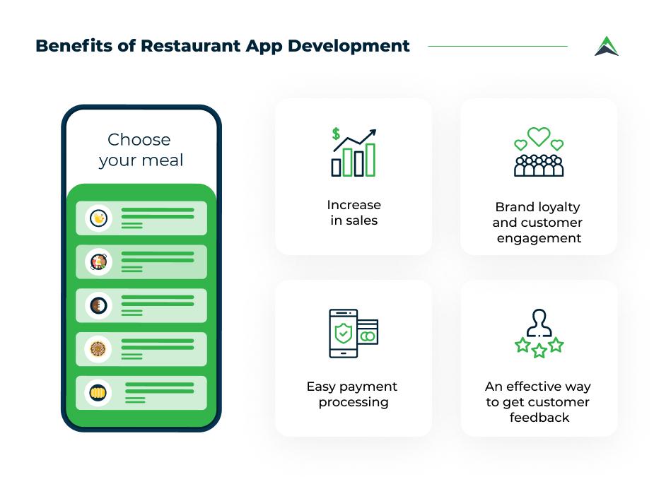 restaurant-app-development-benefits
