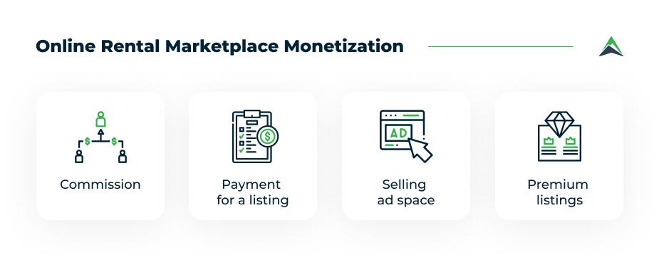 rental-marketplace-monetization-models