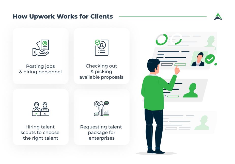 how-upwork-works-for-clients